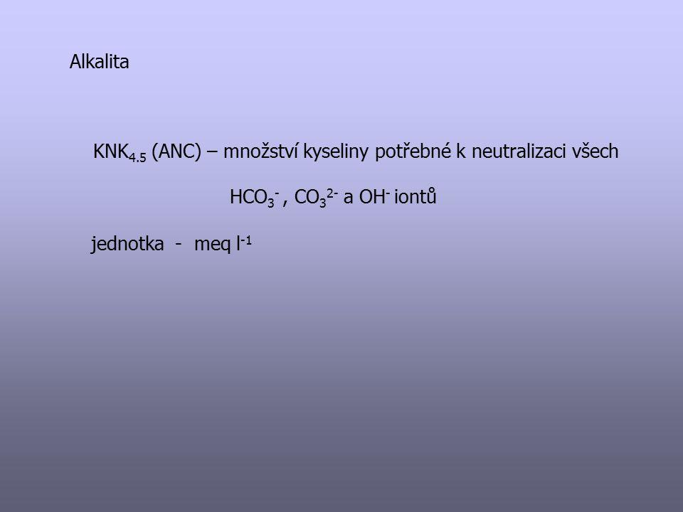 Alkalita KNK4.5 (ANC) – množství kyseliny potřebné k neutralizaci všech. HCO3- , CO32- a OH- iontů.