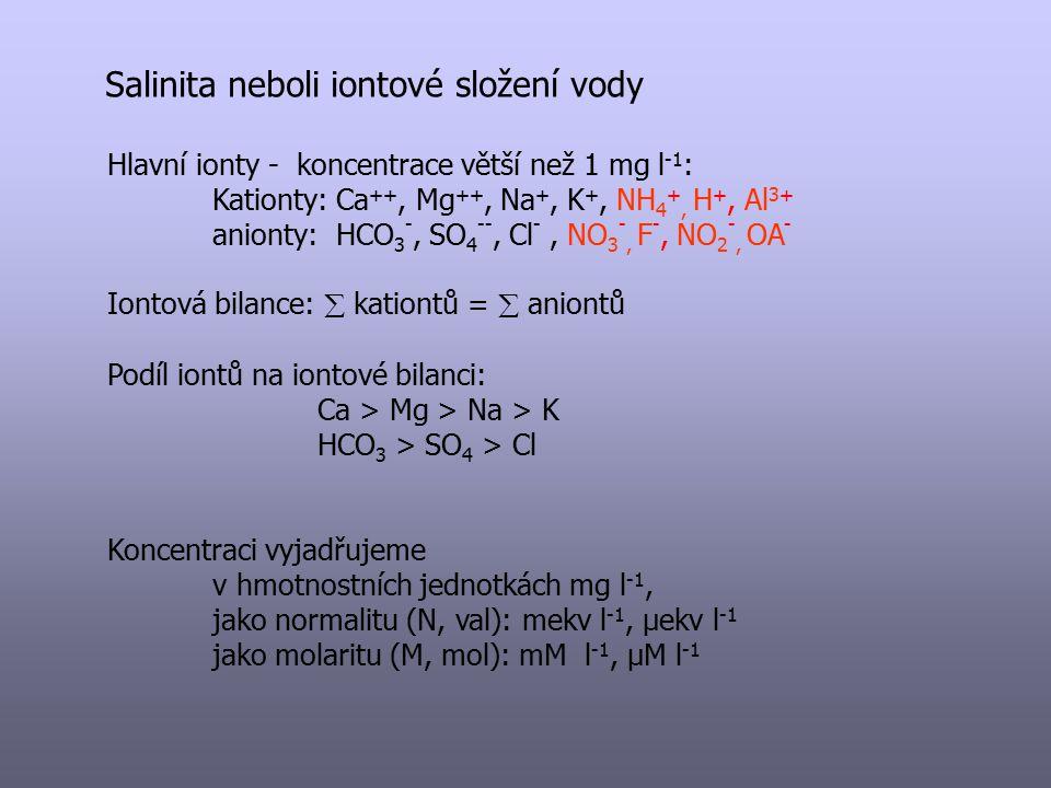 Salinita neboli iontové složení vody