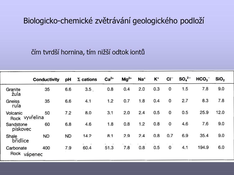 Biologicko-chemické zvětrávání geologického podloží