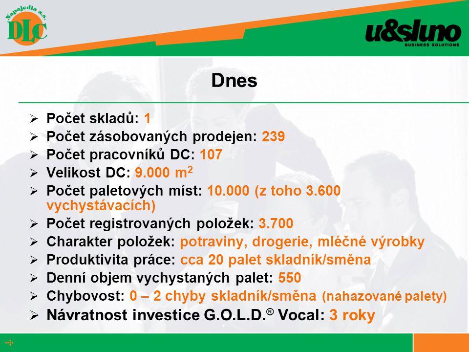 Dnes Návratnost investice G.O.L.D.® Vocal: 3 roky Počet skladů: 1