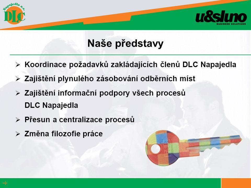 Naše představy Koordinace požadavků zakládajících členů DLC Napajedla