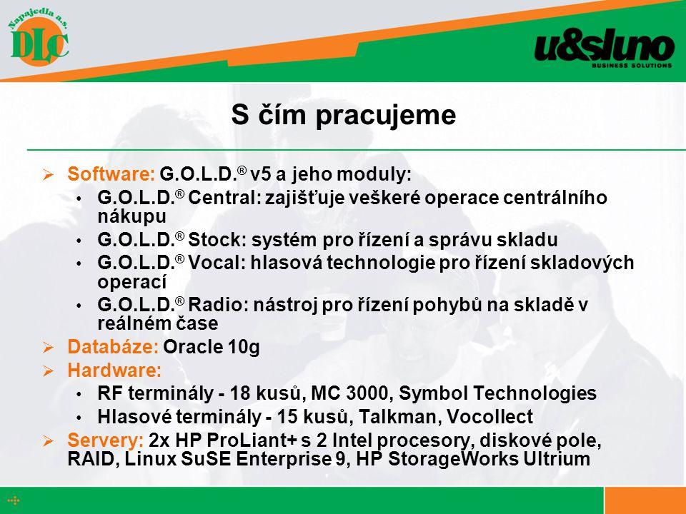S čím pracujeme Software: G.O.L.D.® v5 a jeho moduly:
