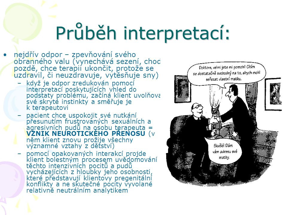 Průběh interpretací: