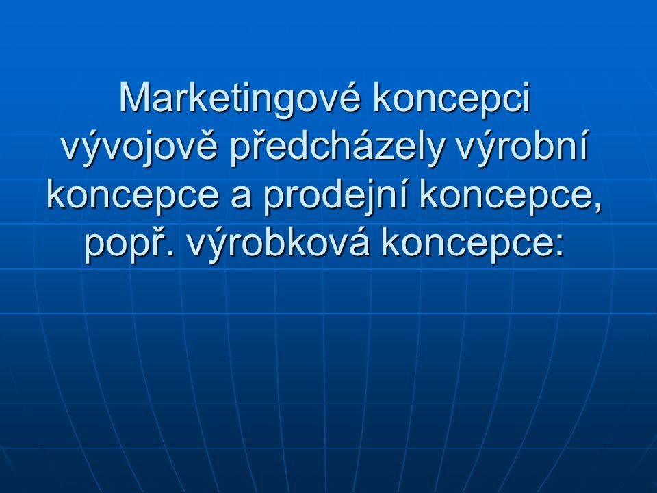 Marketingové koncepci vývojově předcházely výrobní koncepce a prodejní koncepce, popř.