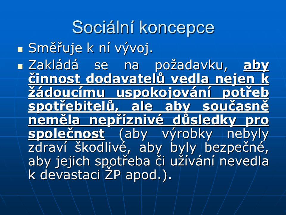 Sociální koncepce Směřuje k ní vývoj.