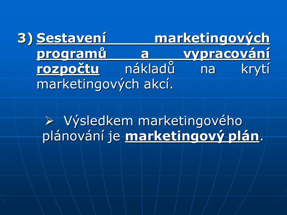 Výsledkem marketingového plánování je marketingový plán.
