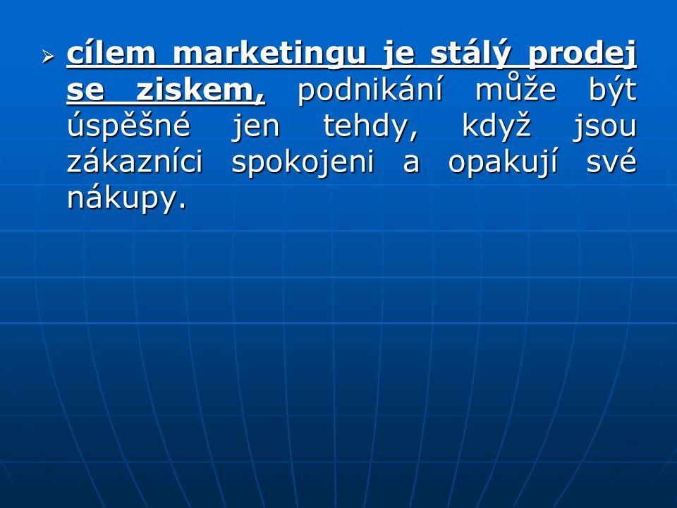 cílem marketingu je stálý prodej se ziskem, podnikání může být úspěšné jen tehdy, když jsou zákazníci spokojeni a opakují své nákupy.
