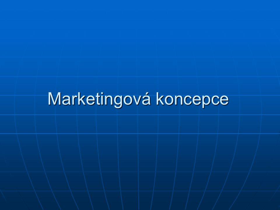 Marketingová koncepce