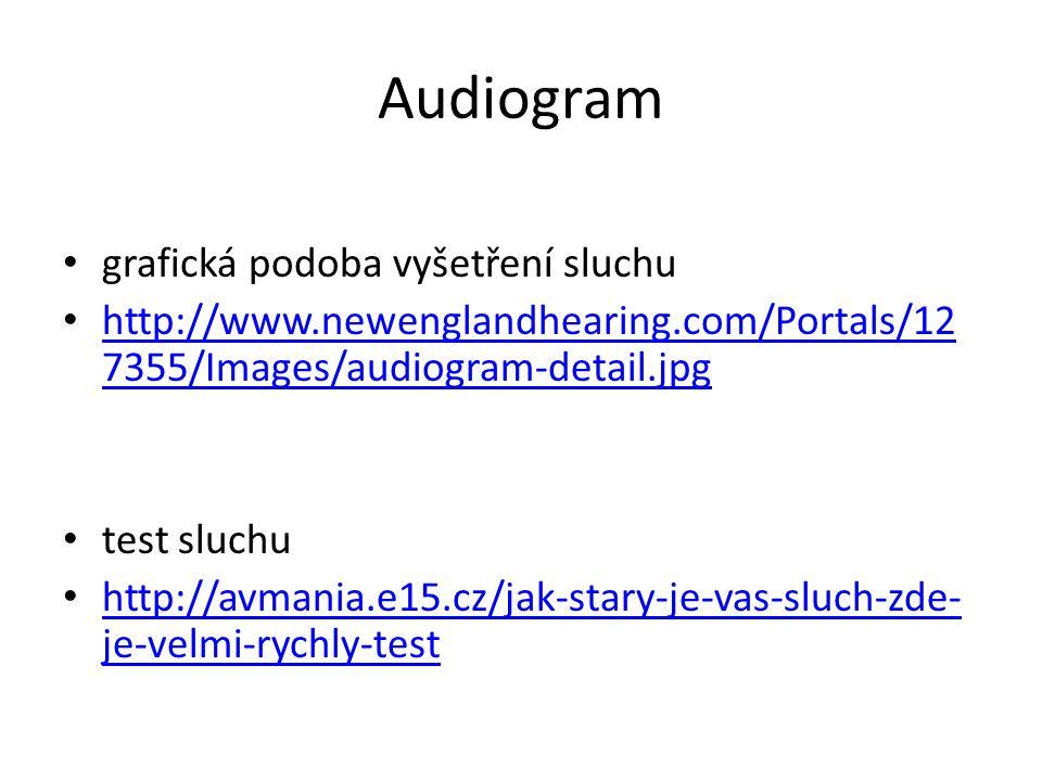 Audiogram grafická podoba vyšetření sluchu