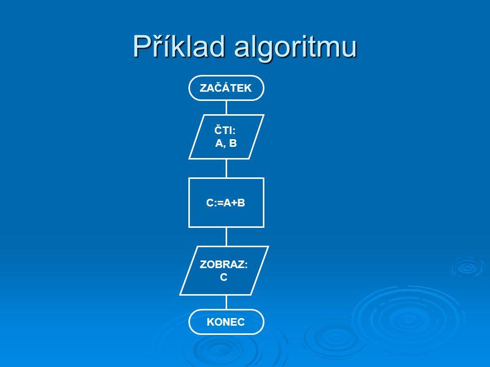 Příklad algoritmu ZAČÁTEK ČTI: A, B C:=A+B ZOBRAZ: C KONEC