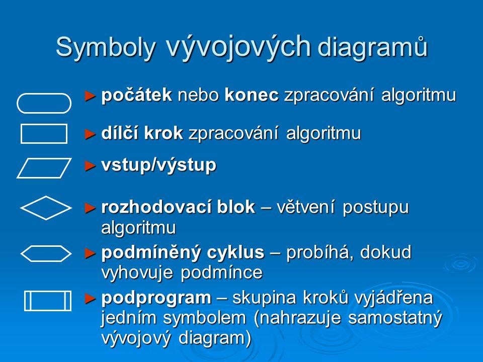 Symboly vývojových diagramů