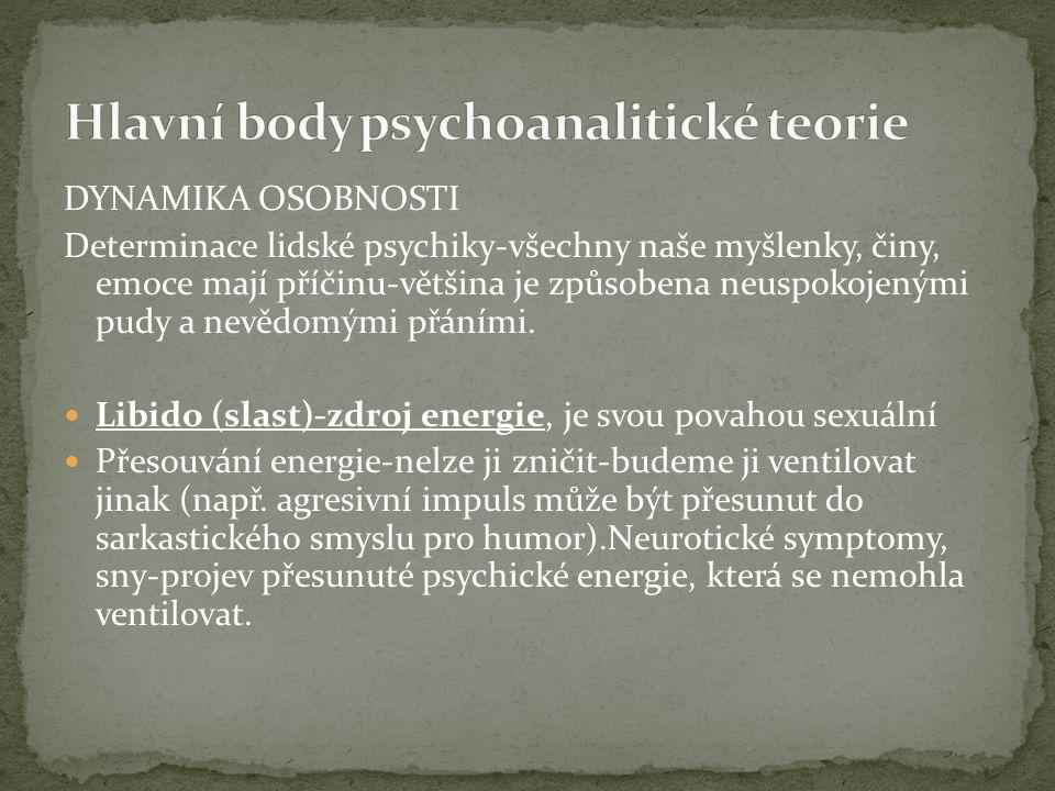 Hlavní body psychoanalitické teorie