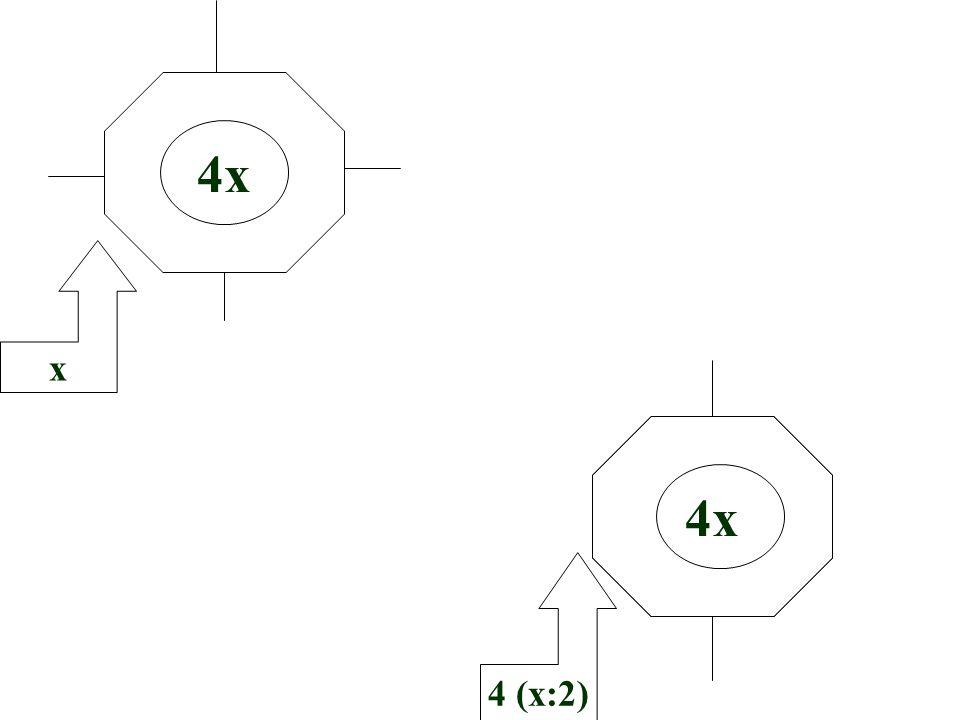 4x x 4x 4 (x:2)