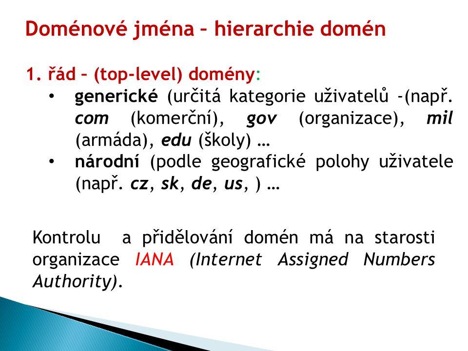 Doménové jména – hierarchie domén