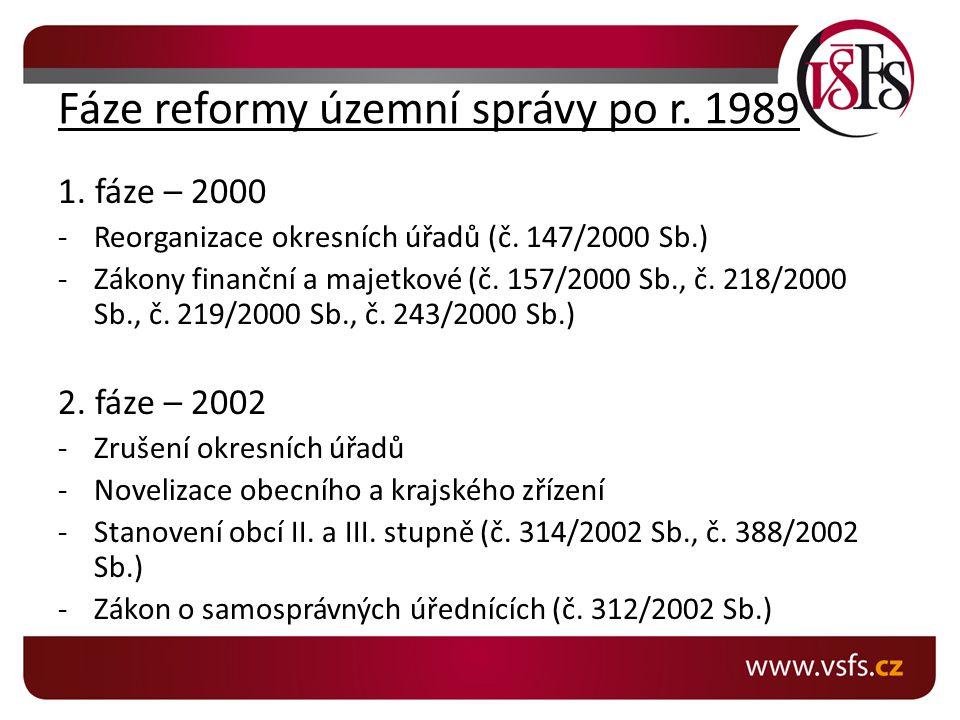 Fáze reformy územní správy po r. 1989