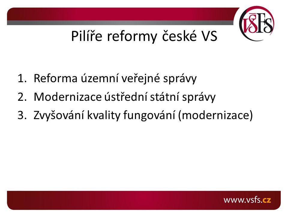 Pilíře reformy české VS