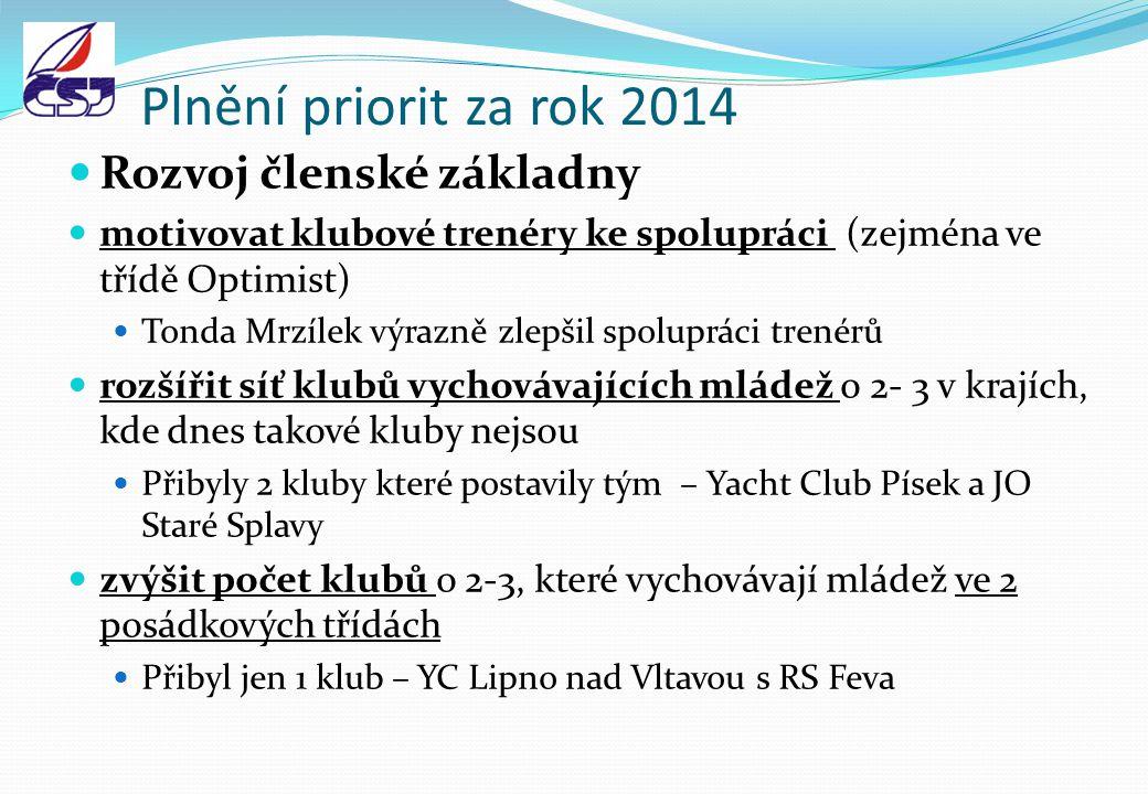 Plnění priorit za rok 2014 Rozvoj členské základny