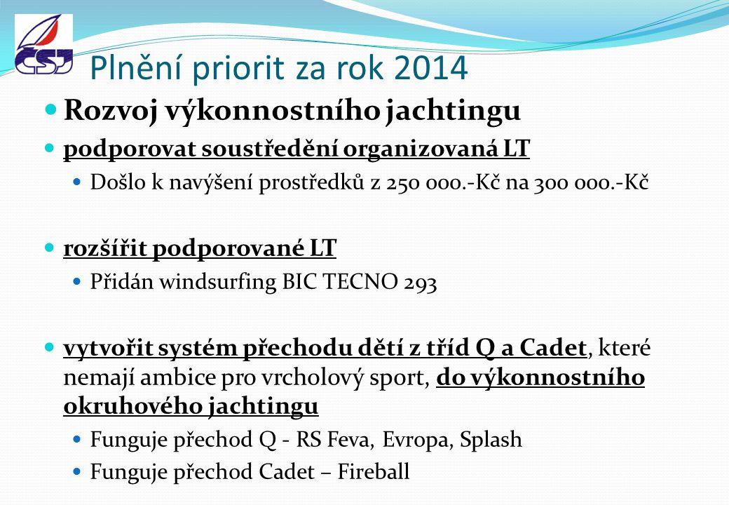 Plnění priorit za rok 2014 Rozvoj výkonnostního jachtingu