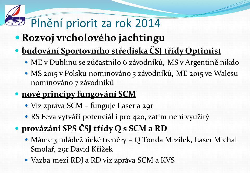 Plnění priorit za rok 2014 Rozvoj vrcholového jachtingu