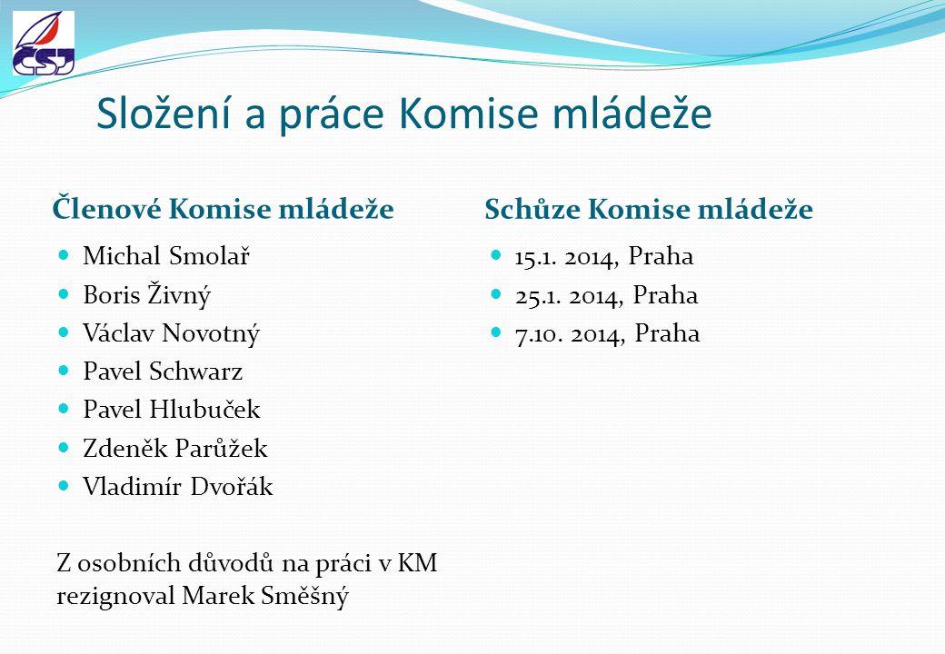 Složení a práce Komise mládeže