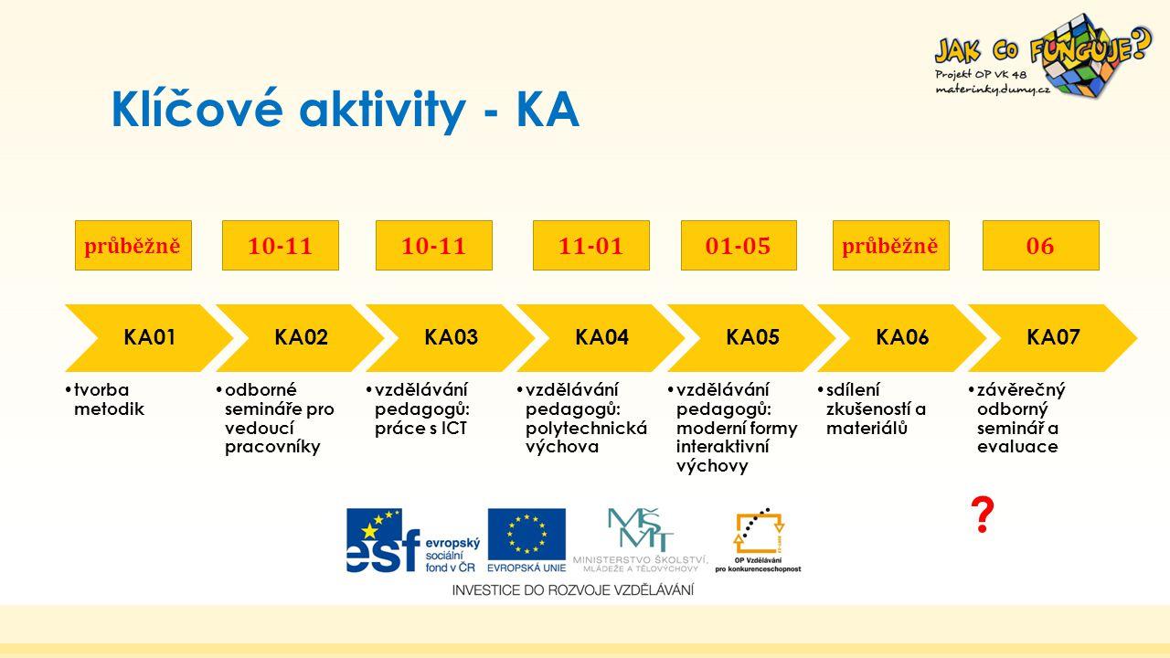 Klíčové aktivity - KA 10-11 10-11 11-01 01-05 06 KA01 KA02 KA03 KA04