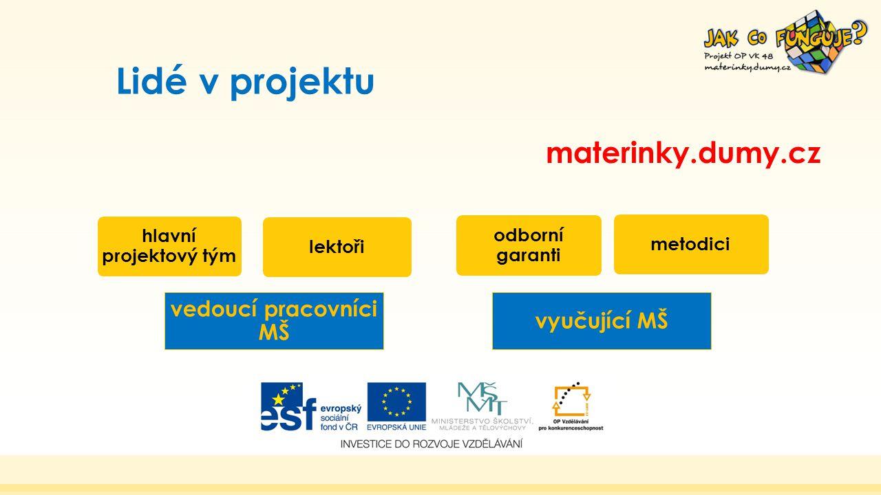 Lidé v projektu materinky.dumy.cz vedoucí pracovníci MŠ vyučující MŠ