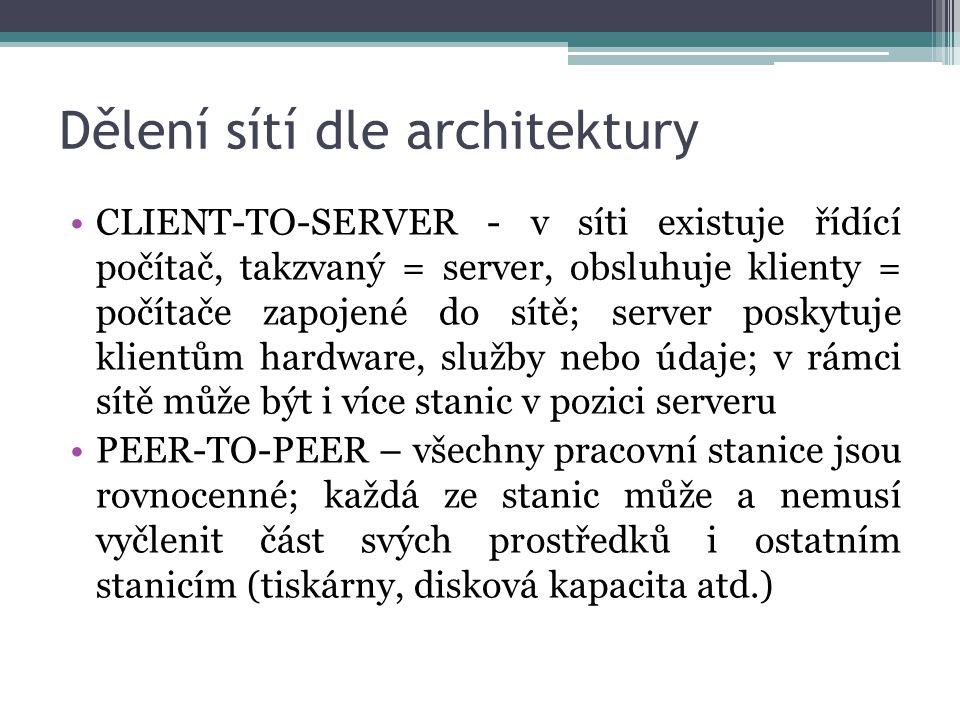 Dělení sítí dle architektury