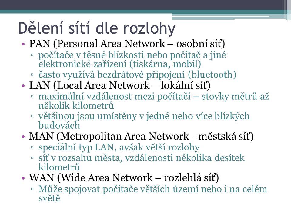Dělení sítí dle rozlohy