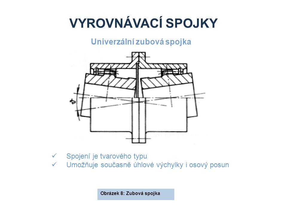 Vyrovnávací spojky Univerzální zubová spojka Spojení je tvarového typu