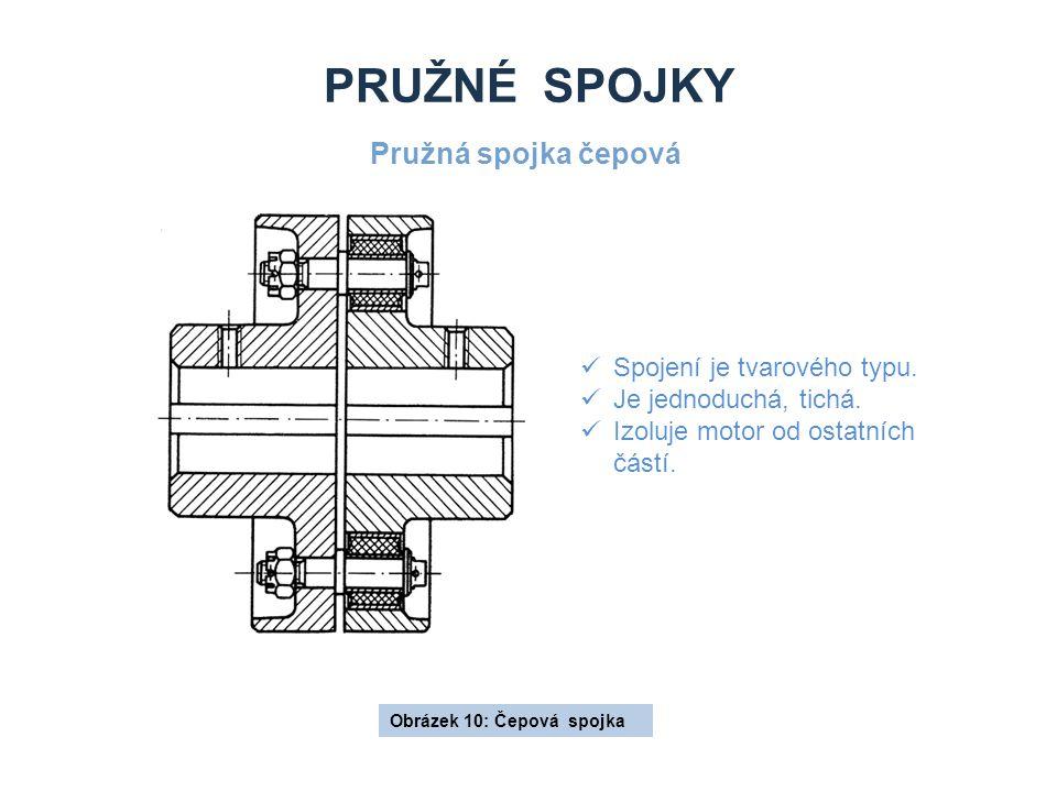 Pružné spojky Pružná spojka čepová Spojení je tvarového typu.