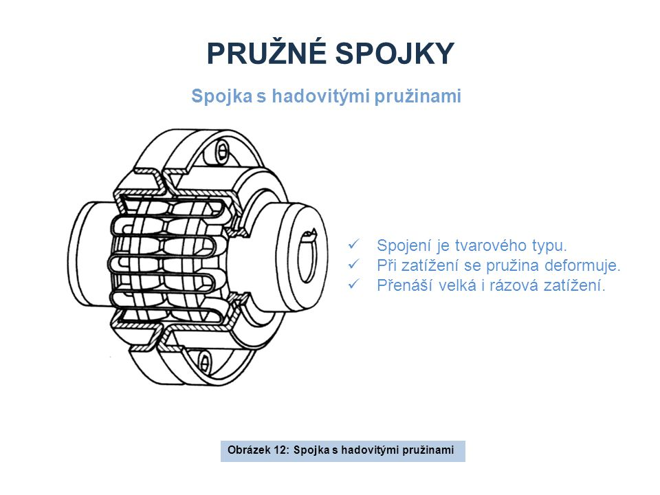 Pružné spojky Spojka s hadovitými pružinami Spojení je tvarového typu.