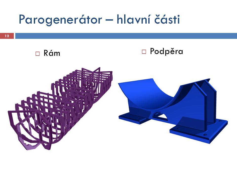 Parogenerátor – hlavní části