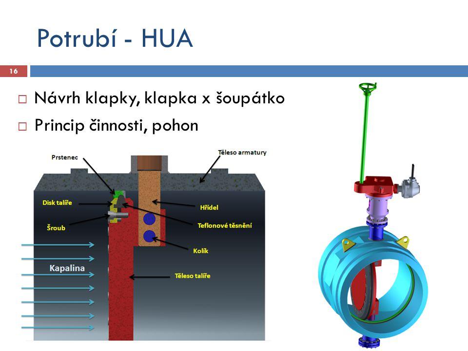 Potrubí - HUA Návrh klapky, klapka x šoupátko Princip činnosti, pohon