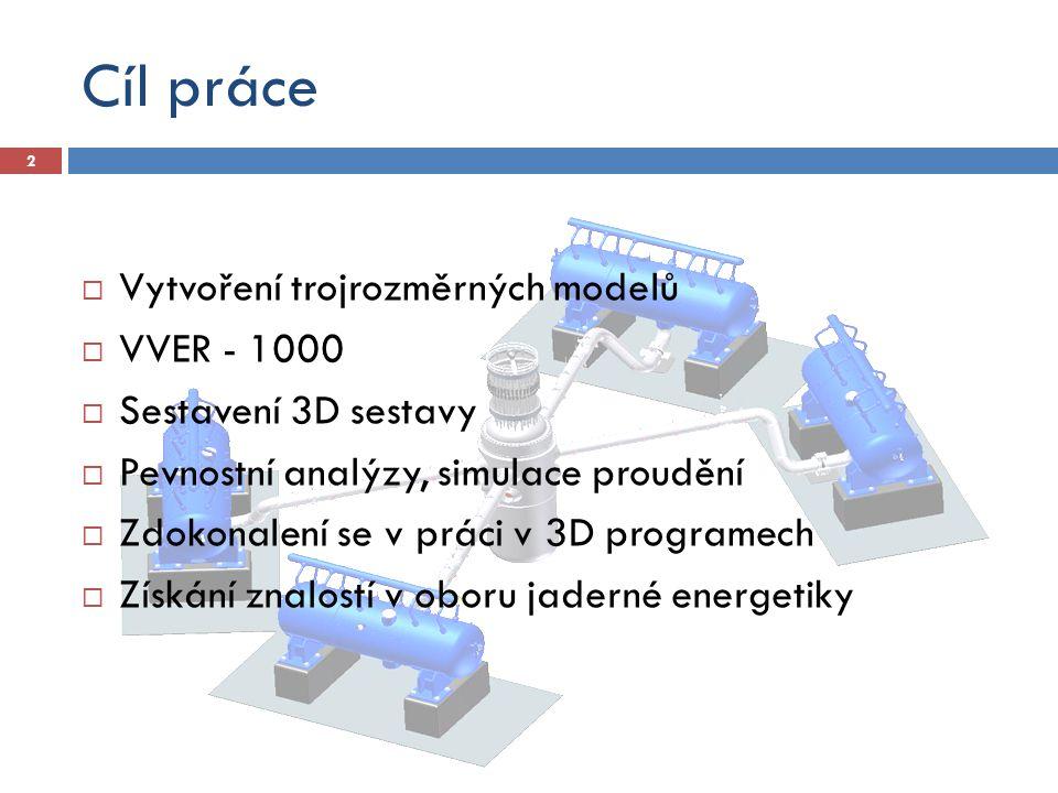 Cíl práce Vytvoření trojrozměrných modelů VVER - 1000