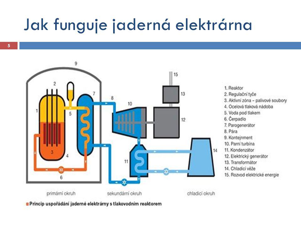 Jak funguje jaderná elektrárna