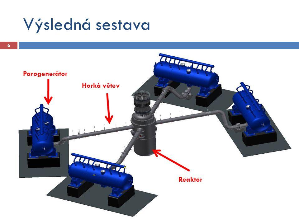Výsledná sestava Parogenerátor Horká větev Reaktor