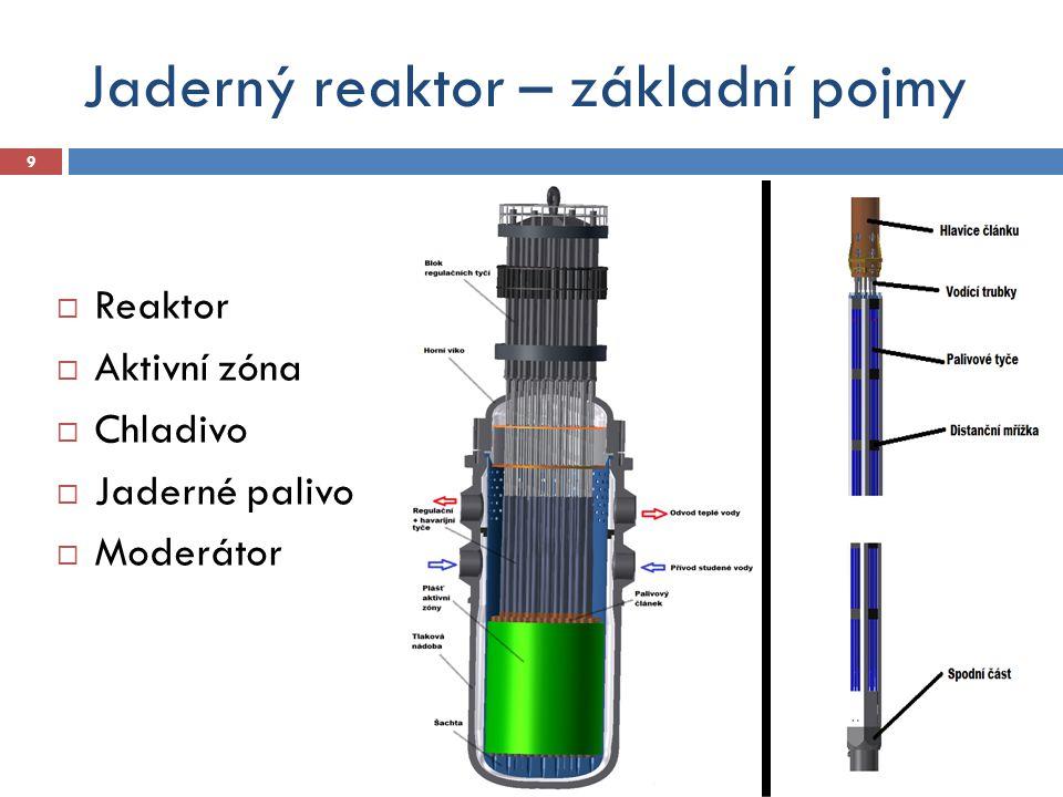Jaderný reaktor – základní pojmy