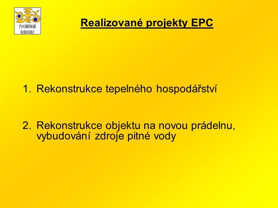 Realizované projekty EPC