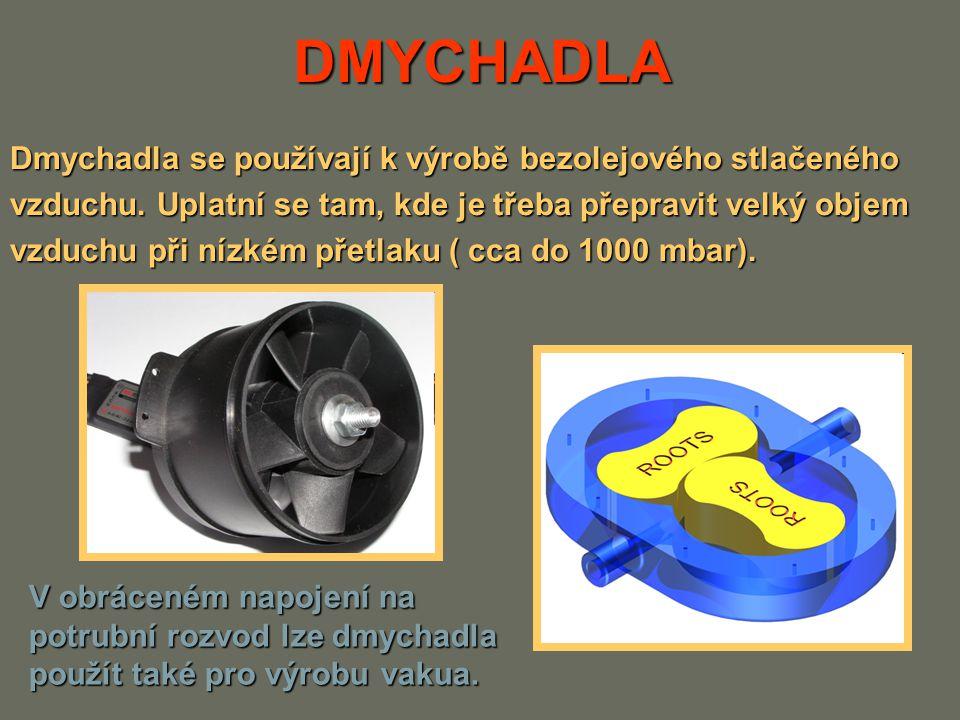 DMYCHADLA Dmychadla se používají k výrobě bezolejového stlačeného