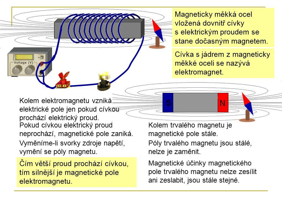 Cívka s jádrem z magneticky měkké oceli se nazývá elektromagnet.