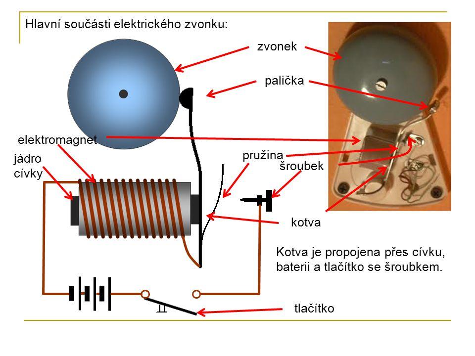 Hlavní součásti elektrického zvonku:
