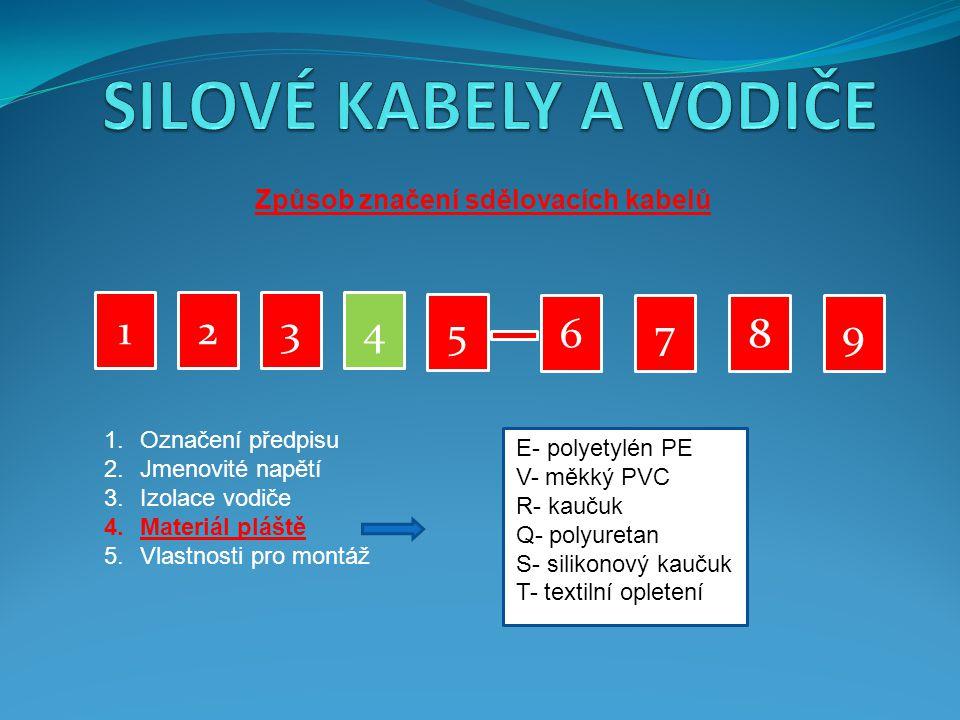 SILOVÉ KABELY A VODIČE Způsob značení sdělovacích kabelů. 1. 2. 3. 4. 5. 6. 7. 8. 9. Označení předpisu.