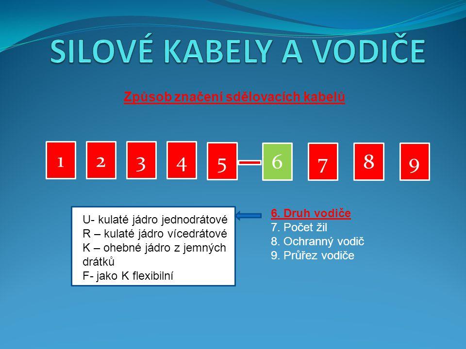 SILOVÉ KABELY A VODIČE Způsob značení sdělovacích kabelů. 1. 2. 3. 4. 5. 6. 7. 8. 9. 6. Druh vodiče.