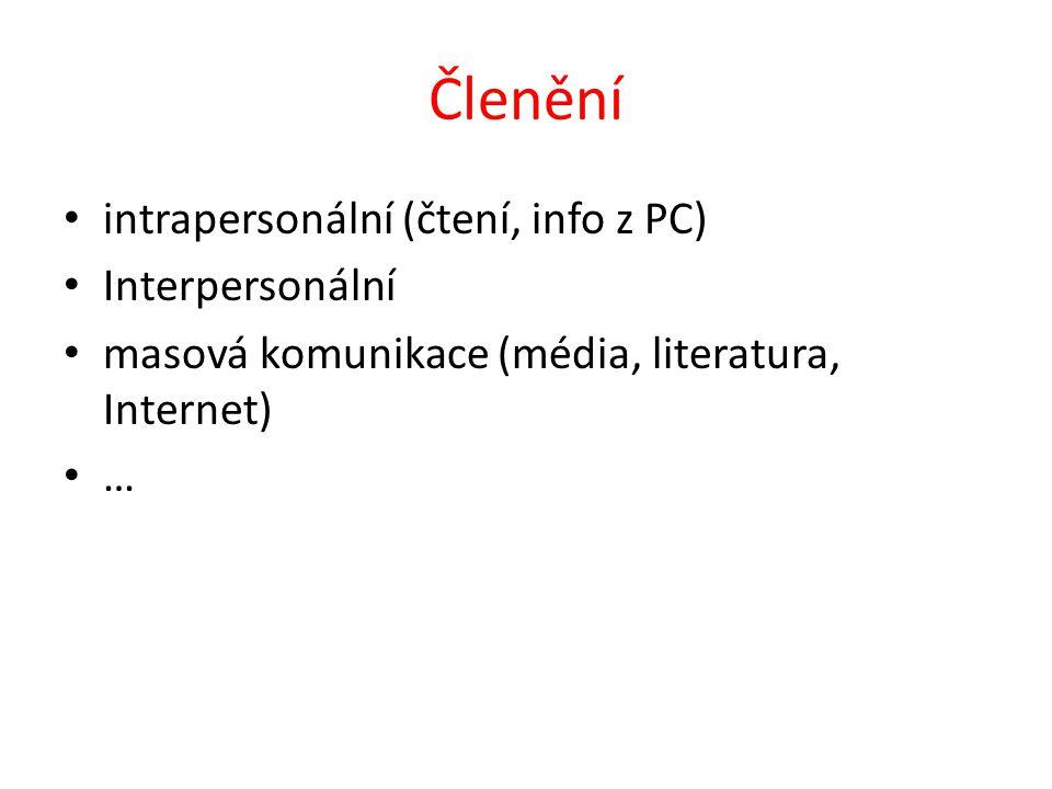 Členění intrapersonální (čtení, info z PC) Interpersonální