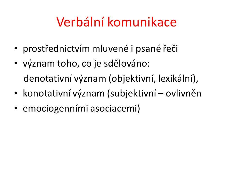 Verbální komunikace prostřednictvím mluvené i psané řeči