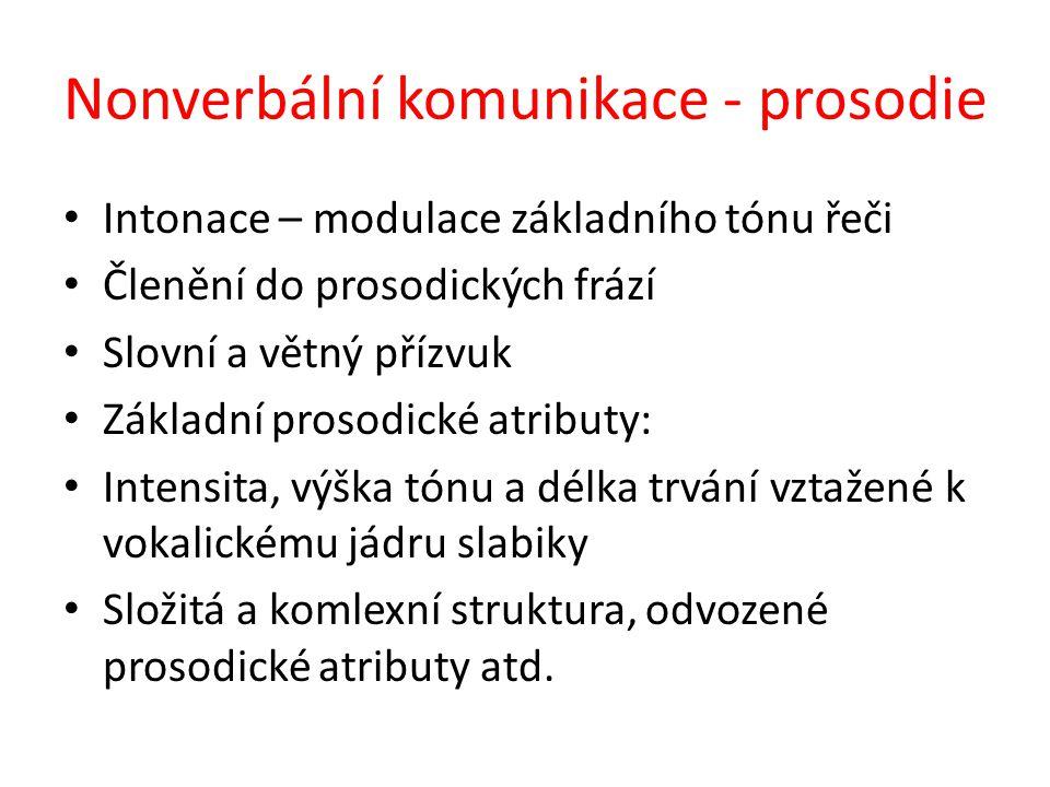 Nonverbální komunikace - prosodie