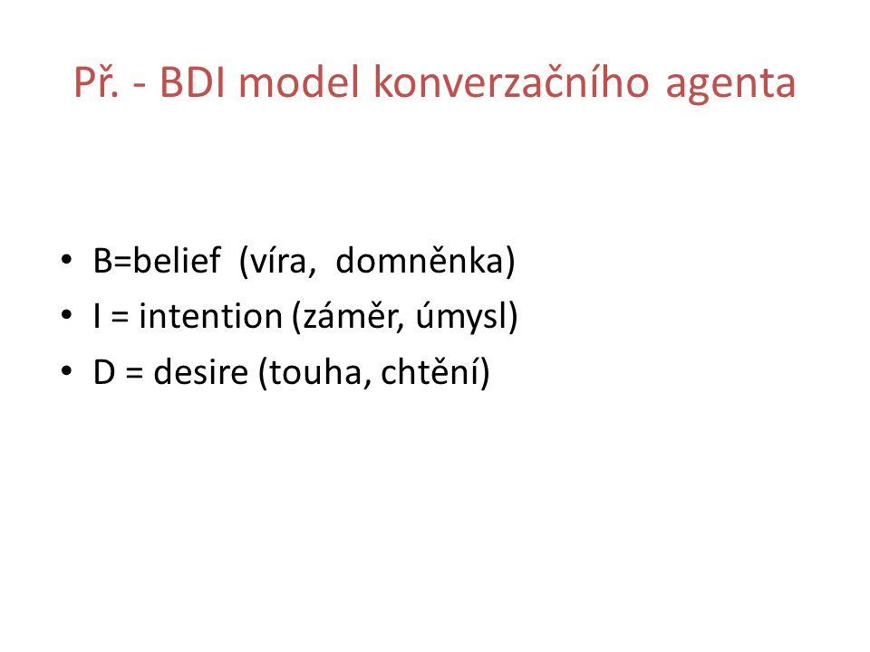 Př. - BDI model konverzačního agenta