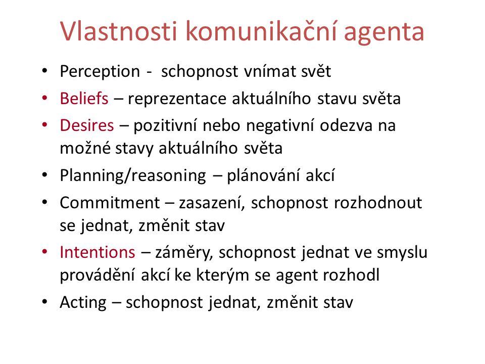 Vlastnosti komunikační agenta