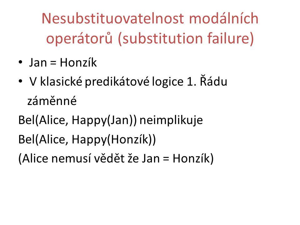 Nesubstituovatelnost modálních operátorů (substitution failure)