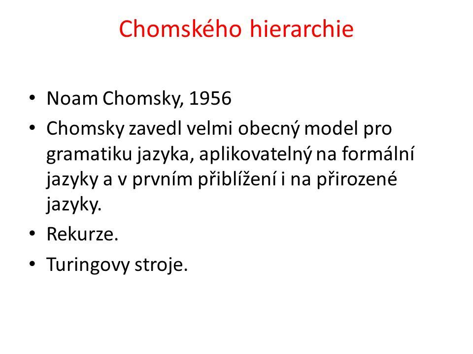 Chomského hierarchie Noam Chomsky, 1956